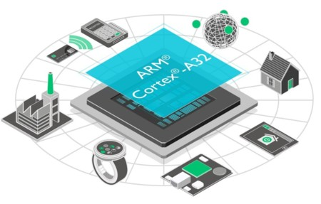 ARM Cortex-A32 es un nuevo cerebro para wearables, Internet de las cosas y dispositivos tipo Raspberry