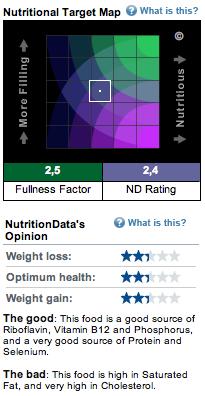 Mapa Nutricional