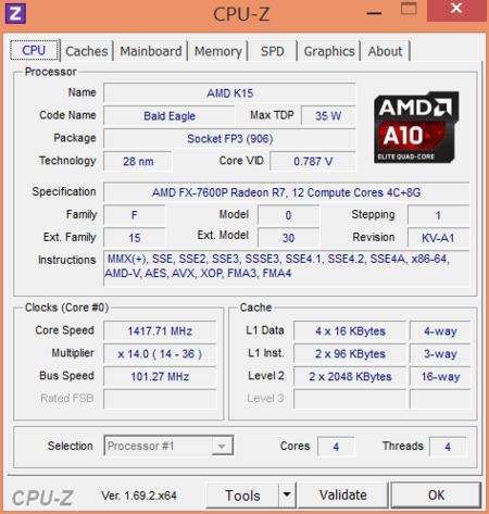 AMD FX-7600P