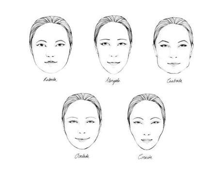 Analiza tu rostro y elige las cejas que mejor te van