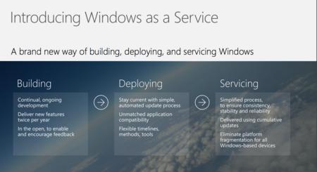 Los planes de Microsoft para Windows 10: actualizaciones mensuales y novedades semestrales