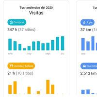 El resumen de tu cronología de 2020 de Google Maps ya está aquí: se centra menos en viajes y más en visitas locales