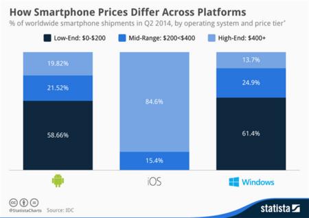 smartphones-statista.png