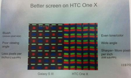 HTC Samsung