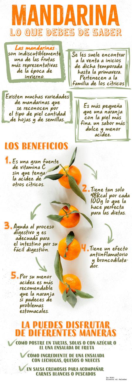 Mandarina Infografia