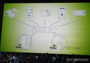 Xbox 360 y la PSP conectadas