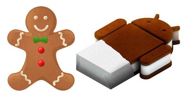 Gingerbread ICS