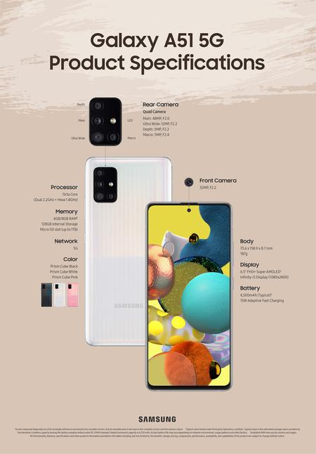 Galaxy A51 Especificaciones
