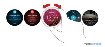 Samsung Gear Sdk Circle 2
