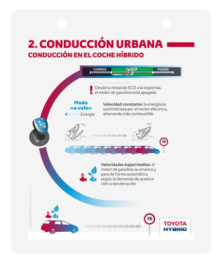 Conduccion Urbana Toyota