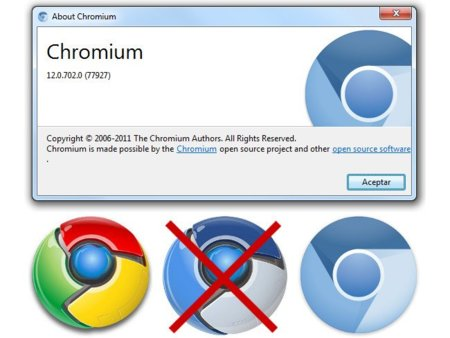 Cambio en el logotipo de Chromium, ahora bidimensional