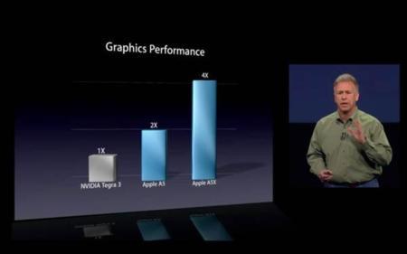 Nvidia pide a Apple pruebas de que su nuevo chip es 4 veces más rápido que el Tegra 3