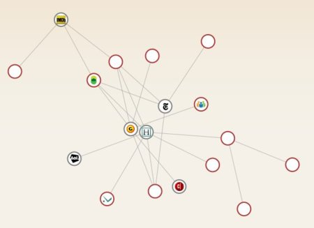 Collusion: una extensión para saber quien nos espía en la red