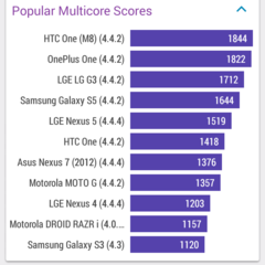 Foto 14 de 20 de la galería wiko-ridge-4g-benchmarks-1 en Xataka Android