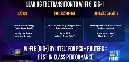 Intelcoregen9wi Fi6