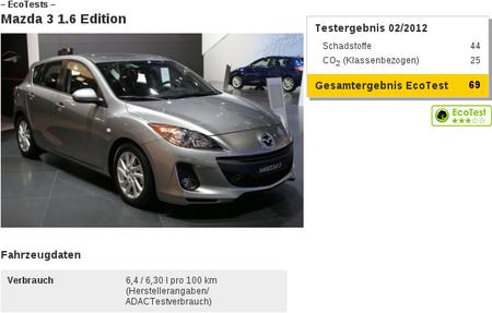 Sobre el Mazda3 1.6 gasolina y sus consumos