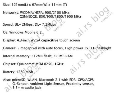 HTC leo specs