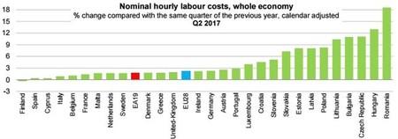 Grafico Eurostat Evolucion Salarios Ue Ediima20170915 0175 19