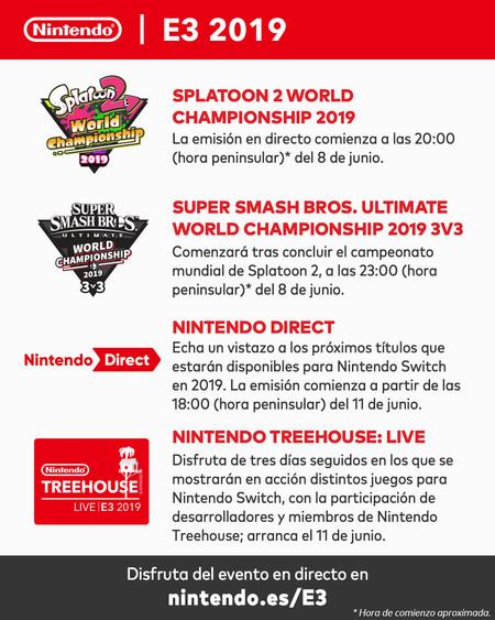Nintendo E3 2019 Infografia