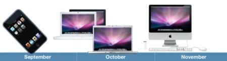 iPod en septiembre, Macbooks en octubre e iMacs en noviembre. Parece lógico, ¿no?