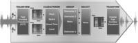 El chip Audience y su tecnología EarSmart, los posibles motivos por los que Siri es exclusivo del iPhone 4S