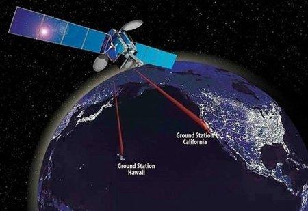 LCRD, 100Mbps de internet en el espacio