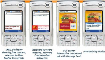 SMS 2.0, mensajería con publicidad