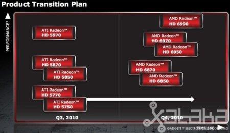 AMD 6970, 6950 y 6990 muy pronto seguirán un camino ya marcado, con sus pros y contras