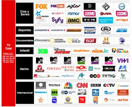 Canales Incluidos Vodafone Tv Total Y Vodafone One Total
