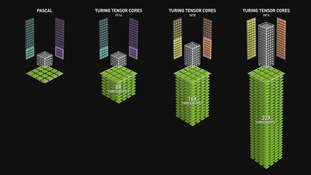 Tensorcores2