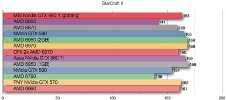 AMD 6990 benchmarks