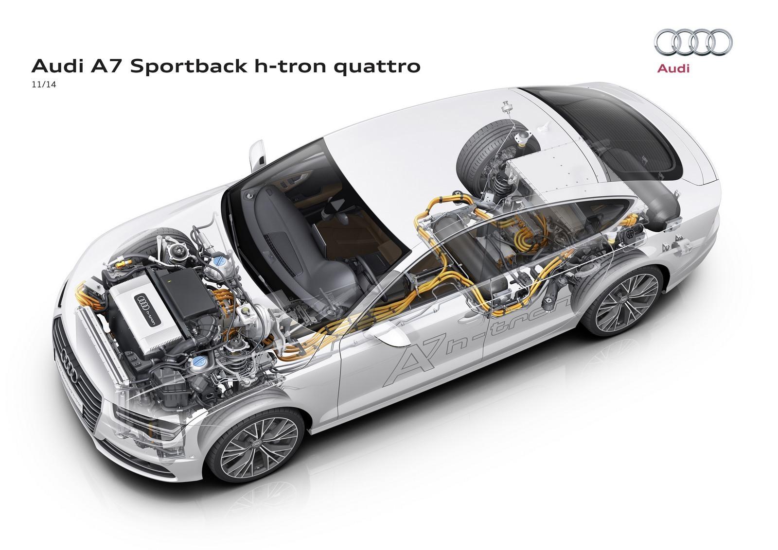 Foto de Audi A7 Sportback h-tron quattro (40/49)