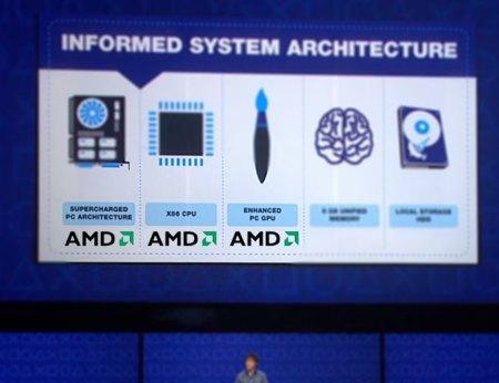 Sony PS4 AMD Hardware