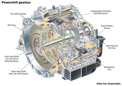 Disponible la nueva caja de cambios automática de doble embrague de Volvo