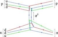 Diagramas de Feynman (8)