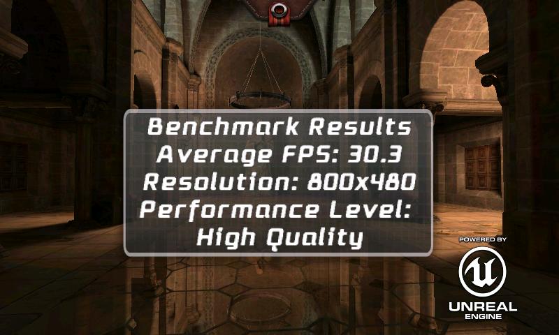 Foto de Benchmarks HTC Desire 500 (10/14)