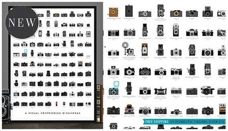 A Visual Compendium of Cameras, las 100 cámaras más relevantes de la historia de la fotografía