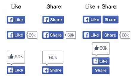 """Facebook rediseña su botón """"Me gusta"""": más de 7,5 millones de páginas lo utilizan"""