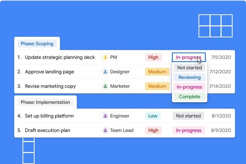 Google lanza Tables, una herramienta gratuita de gestión automatizada de proyectos que rivalizará con Airtables, Trello o Notion