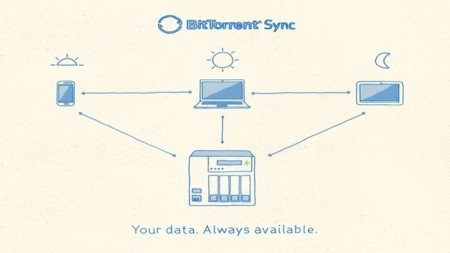 BitTorrent Sync estará disponible para equipos NAS