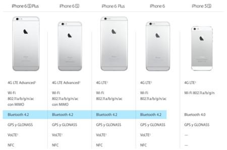 Los modelos más recientes de iPhone y iPad soportan Bluetooth 4.2