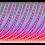 La escalera infinita de sonido