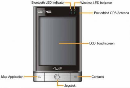 Navegadores GPS y PDA de Mio