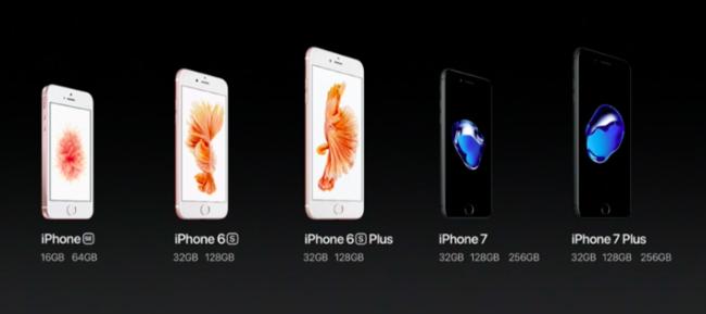 iPhone 7 memoria