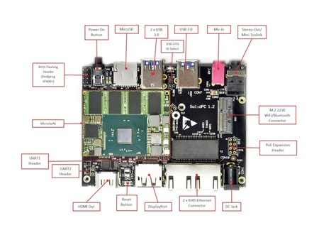 Solidpc Q4 Connectors Top Side 1024x768