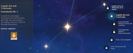 Constelaciones de Tartaglia Genshin Impact