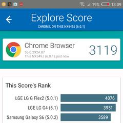 Foto 9 de 12 de la galería nubia-z11-minis-benchmarks en Xataka Android
