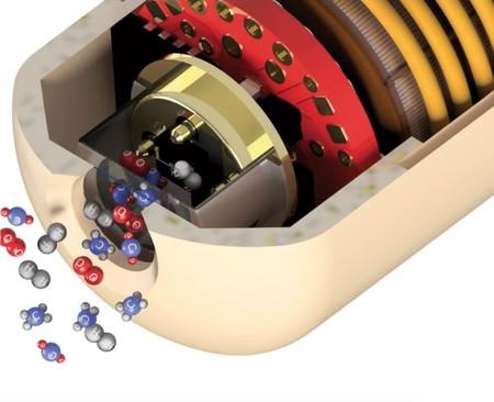 Gas Membrane 980x798