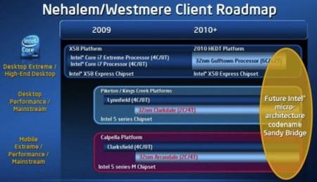 modelos de Intel Westmere