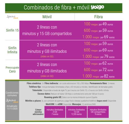Nuevos Combinados De Fibra Y Movil De Yoigo En Noviembre De 2020